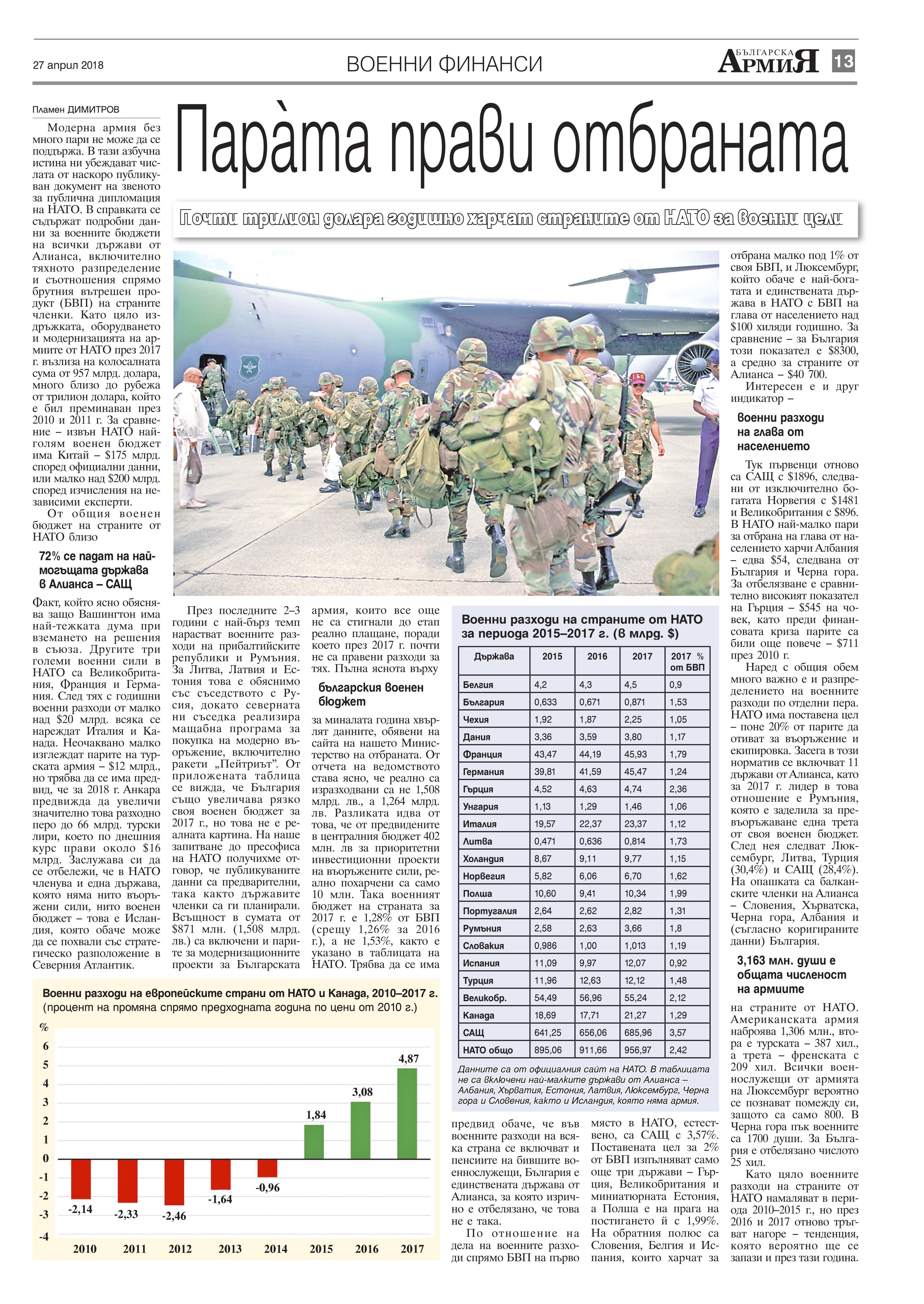 http://armymedia.bg/wp-content/uploads/2015/06/13.page1_-49.jpg