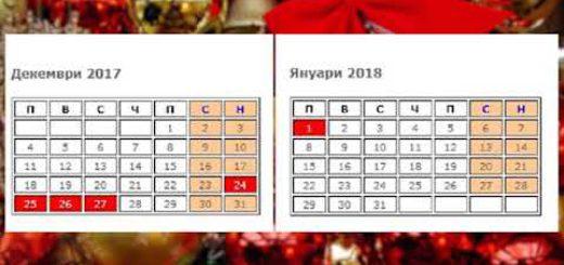 Как ще почиваме за Коледа и Нова година