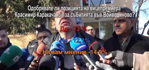 Одобрявате ли позицията на вицепремиера Красимир Каракачанов за събитията във Войводиново?