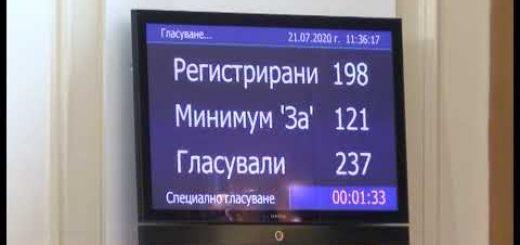 """Вотът на недоверие не мина и третият кабинет """"Борисов"""" оцеля"""